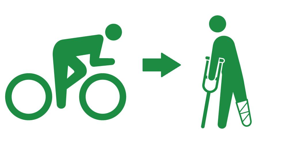 ピクトグラム2.0から拝借 自転車&怪我